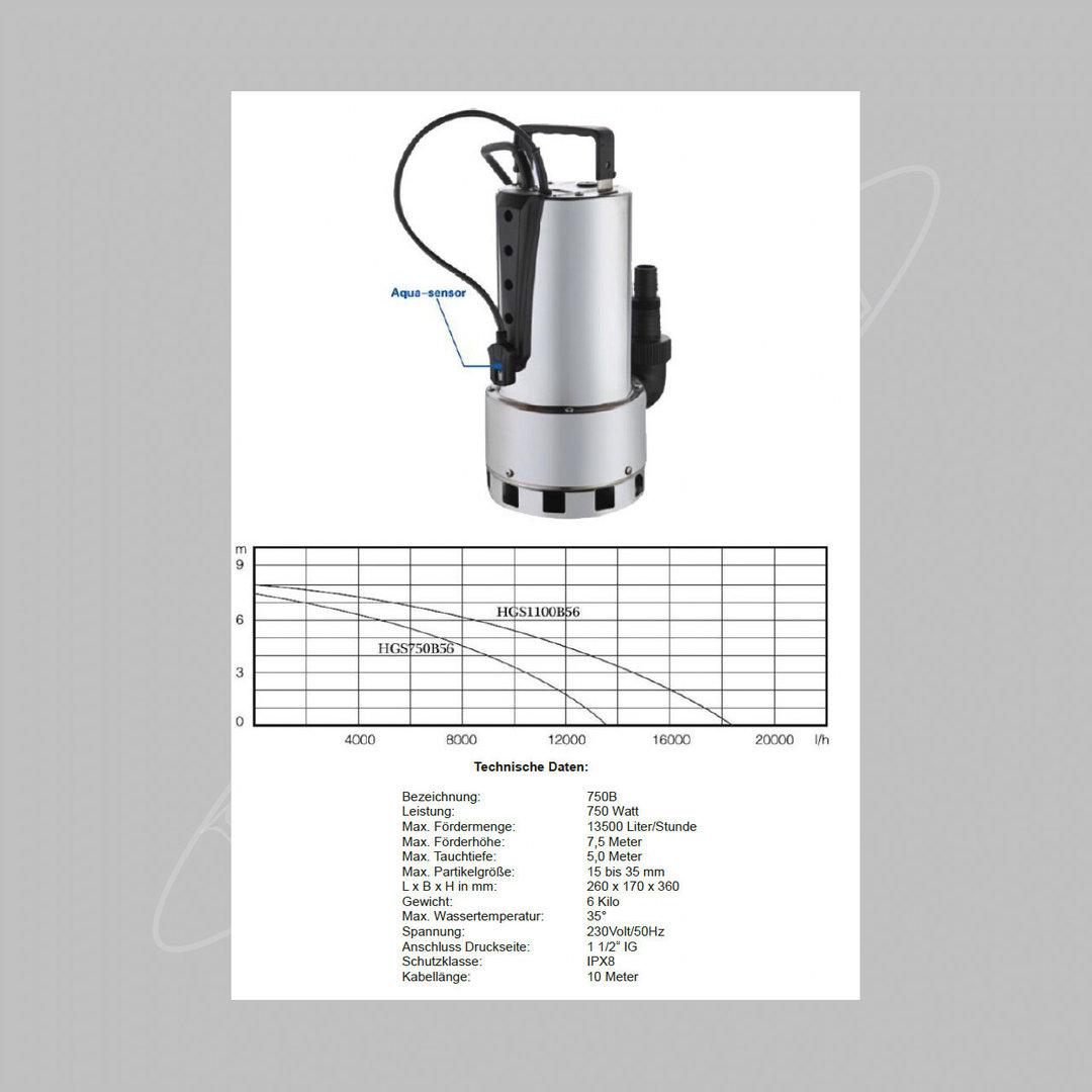 pumpsauger modell 12 wassersauger mit pumpe servicecenterl bbecke. Black Bedroom Furniture Sets. Home Design Ideas